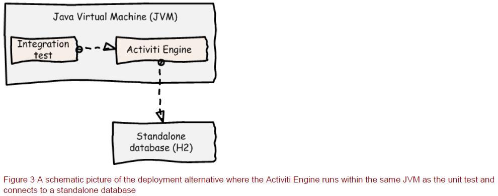 Action pdf manning activiti in