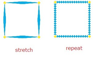 Figure 7: Border-image stretch and repeat