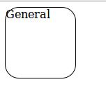 Figure 5: Examples of using the border-radius
