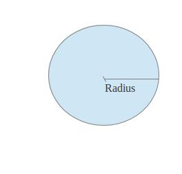 Radius of a circle - CSS3