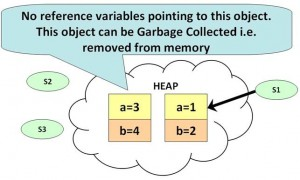 GarbageCollection04
