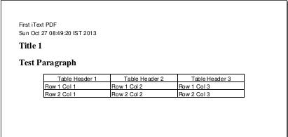 iText PDF Same PDF Report