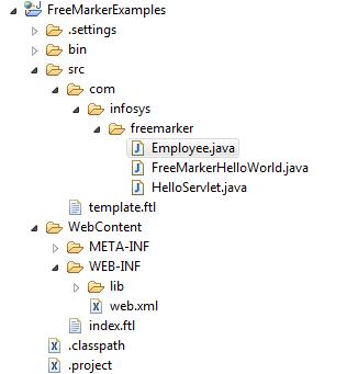 Java Template | Freemarker Template Servlet Integration Example