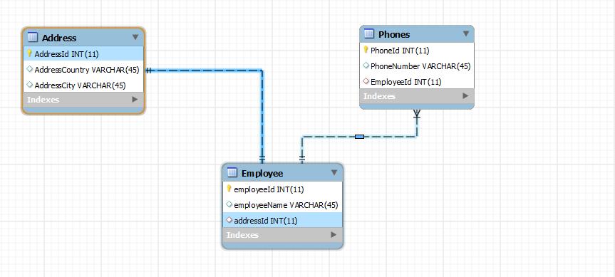 DatabaseDiagram