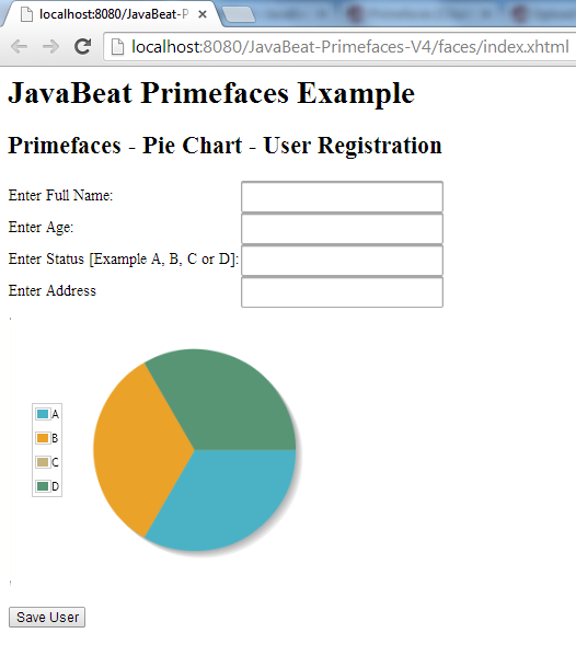 Pie Chart Used In Registration Form
