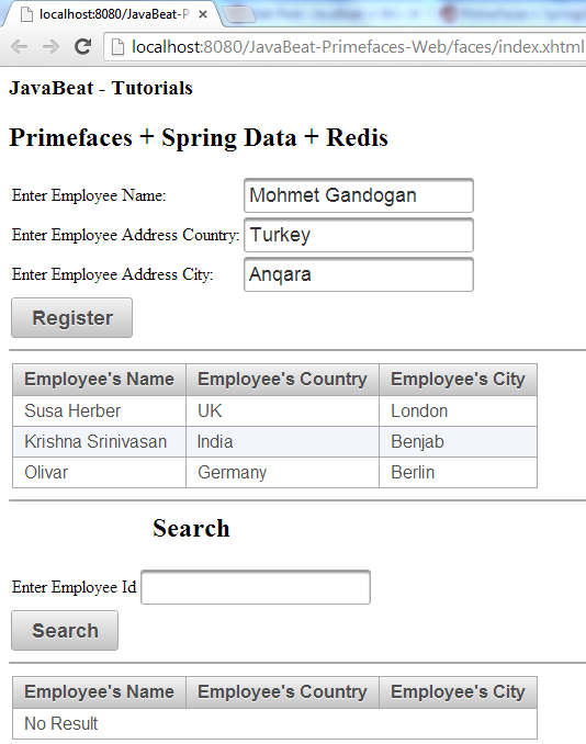 PrimeFaces and Spring Data and Redis Integration