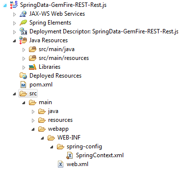 Spring Data REST - GemFire - Rest.js - Project Structure