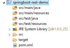 SpringBoot MongoDB RESTAPI MAVEN Project