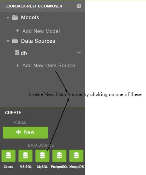 loopback mysql datasource