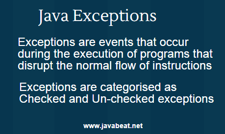 What is Java Exceptions?