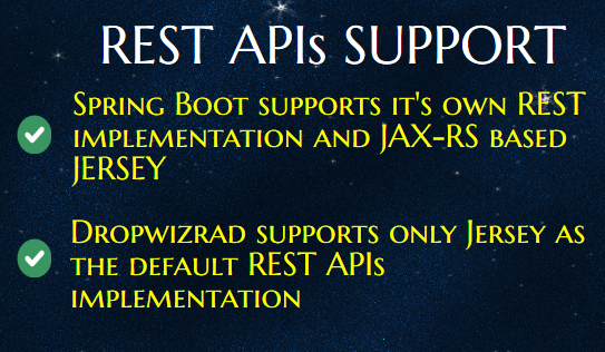 REST APIs Support