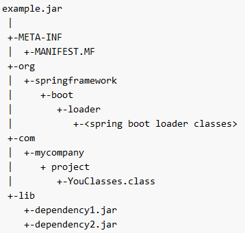 Spring Boot Loader supported JAR File Structure
